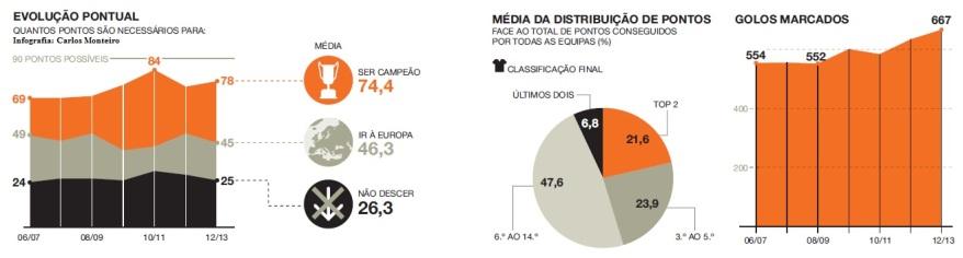 Infografia Liga